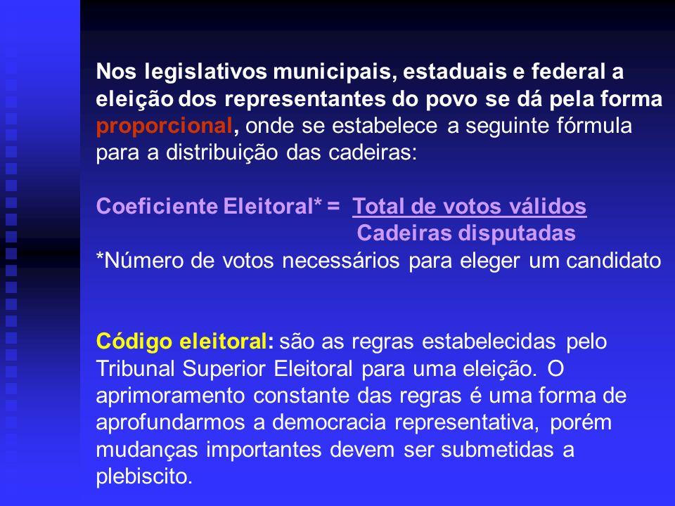 Nos legislativos municipais, estaduais e federal a eleição dos representantes do povo se dá pela forma proporcional, onde se estabelece a seguinte fór