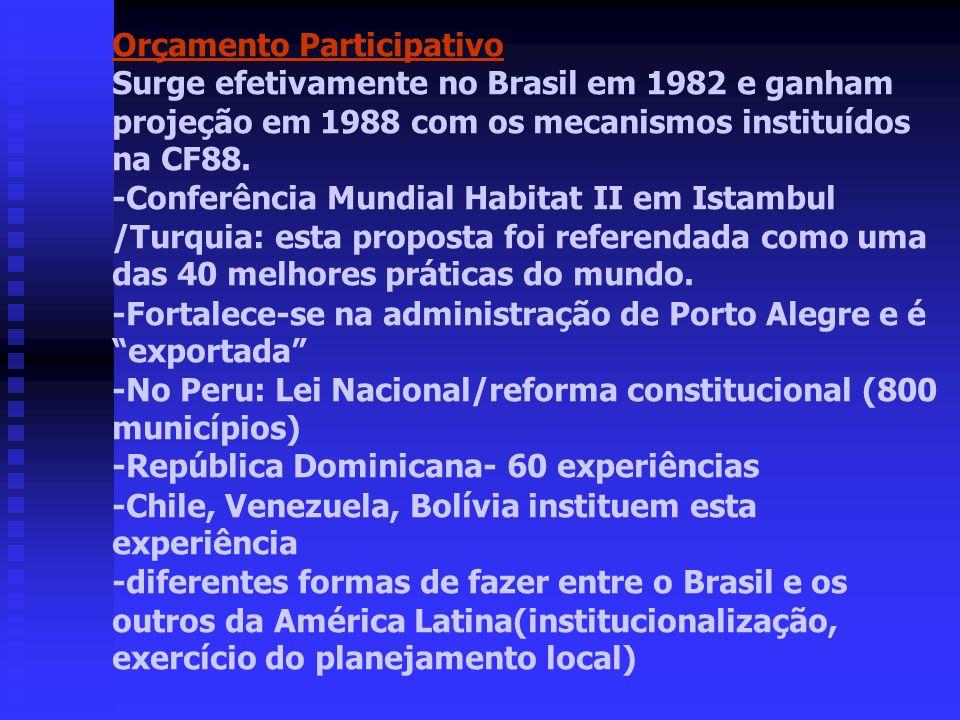 Orçamento Participativo Surge efetivamente no Brasil em 1982 e ganham projeção em 1988 com os mecanismos instituídos na CF88. -Conferência Mundial Hab