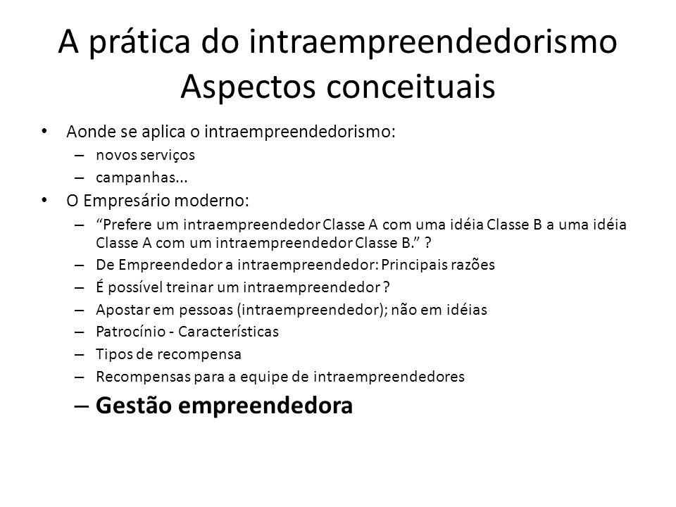 A prática do intraempreendedorismo Aspectos conceituais Aonde se aplica o intraempreendedorismo: – novos serviços – campanhas...