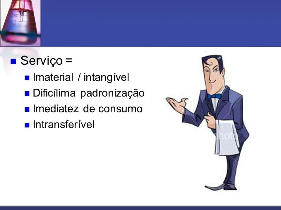 Serviço = Imaterial / intangível Dificílima padronização Imediatez de consumo Intransferível