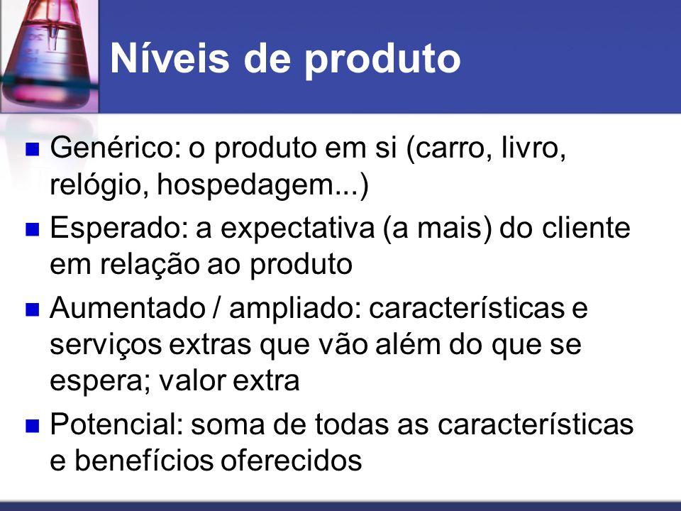 Níveis de produto Genérico: o produto em si (carro, livro, relógio, hospedagem...) Esperado: a expectativa (a mais) do cliente em relação ao produto A
