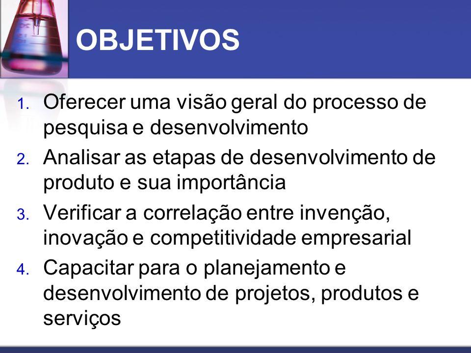 OBJETIVOS 1. Oferecer uma visão geral do processo de pesquisa e desenvolvimento 2. Analisar as etapas de desenvolvimento de produto e sua importância