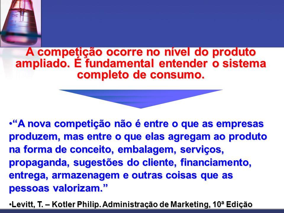 A competição ocorre no nível do produto ampliado. É fundamental entender o sistema completo de consumo. A nova competição não é entre o que as empresa