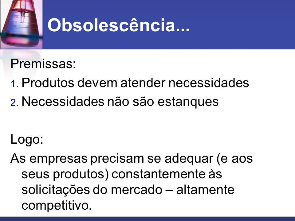 Obsolescência... Premissas: 1. Produtos devem atender necessidades 2. Necessidades não são estanques Logo: As empresas precisam se adequar (e aos seus