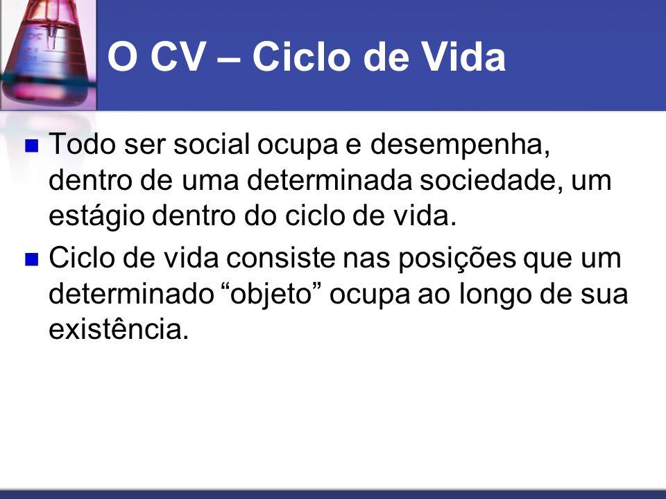 O CV – Ciclo de Vida Todo ser social ocupa e desempenha, dentro de uma determinada sociedade, um estágio dentro do ciclo de vida. Ciclo de vida consis