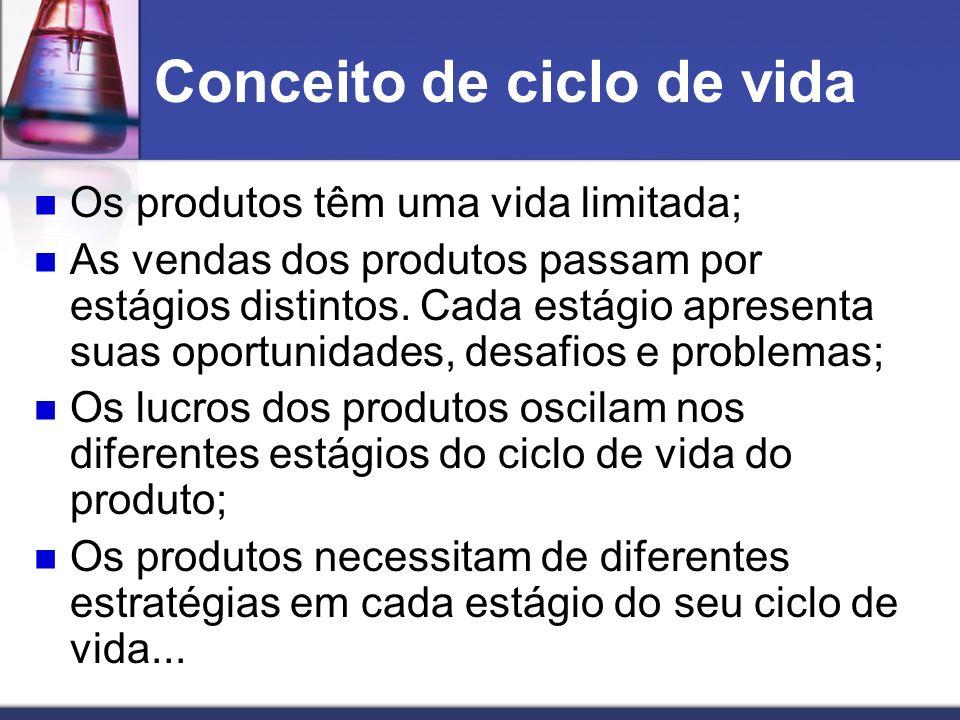 Conceito de ciclo de vida Os produtos têm uma vida limitada; As vendas dos produtos passam por estágios distintos. Cada estágio apresenta suas oportun