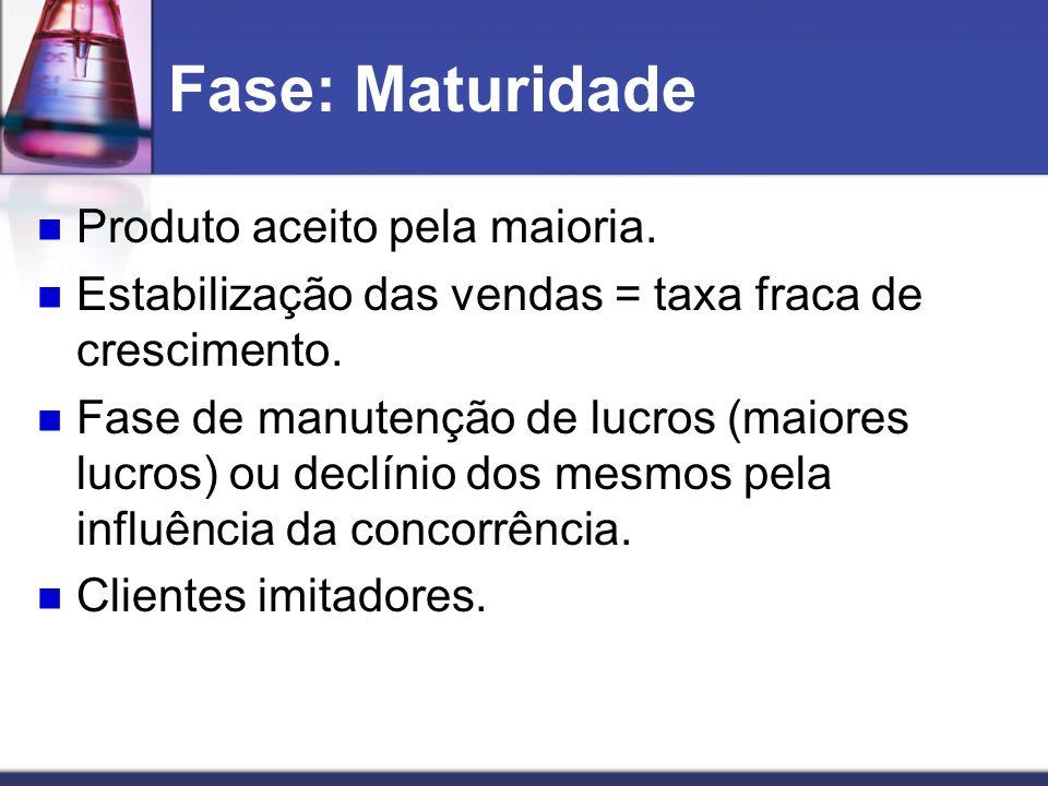 Fase: Maturidade Produto aceito pela maioria. Estabilização das vendas = taxa fraca de crescimento. Fase de manutenção de lucros (maiores lucros) ou d