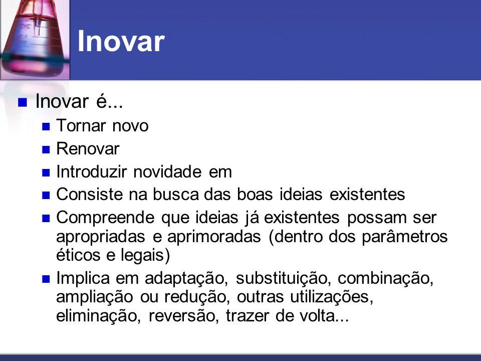 Inovar Inovar é... Tornar novo Renovar Introduzir novidade em Consiste na busca das boas ideias existentes Compreende que ideias já existentes possam
