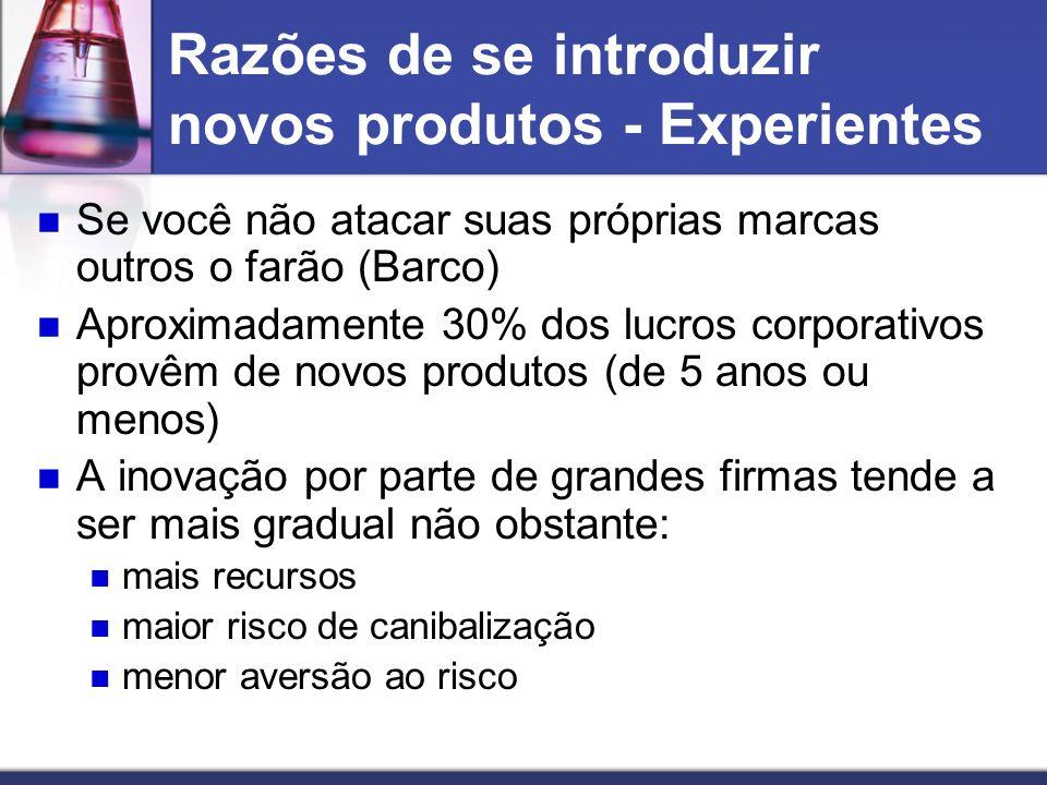 Razões de se introduzir novos produtos - Experientes Se você não atacar suas próprias marcas outros o farão (Barco) Aproximadamente 30% dos lucros cor