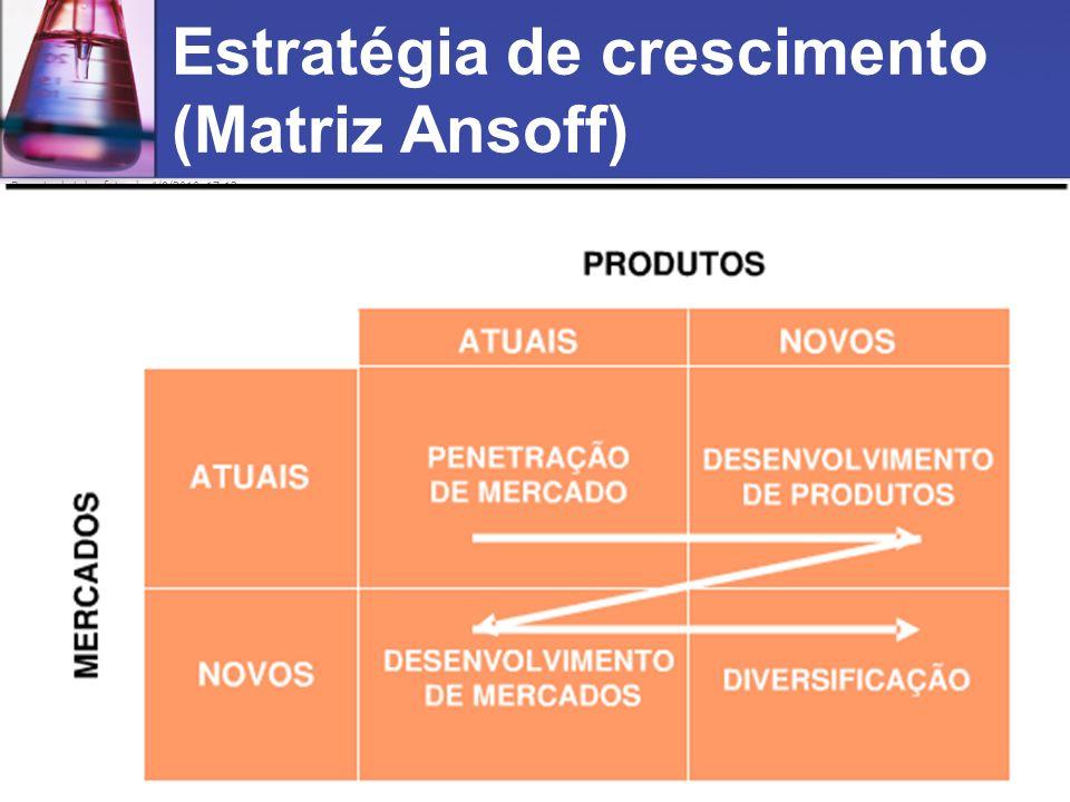 Recorte de tela efetuado: 4/8/2010; 17:12 Estratégia de crescimento (Matriz Ansoff)