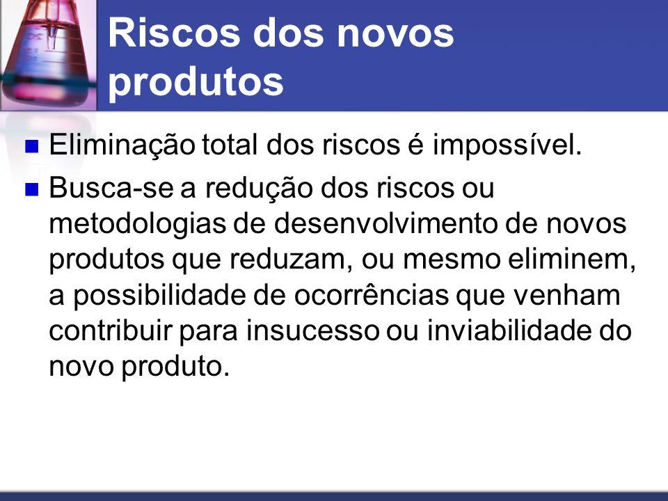 Riscos dos novos produtos Eliminação total dos riscos é impossível. Busca-se a redução dos riscos ou metodologias de desenvolvimento de novos produtos