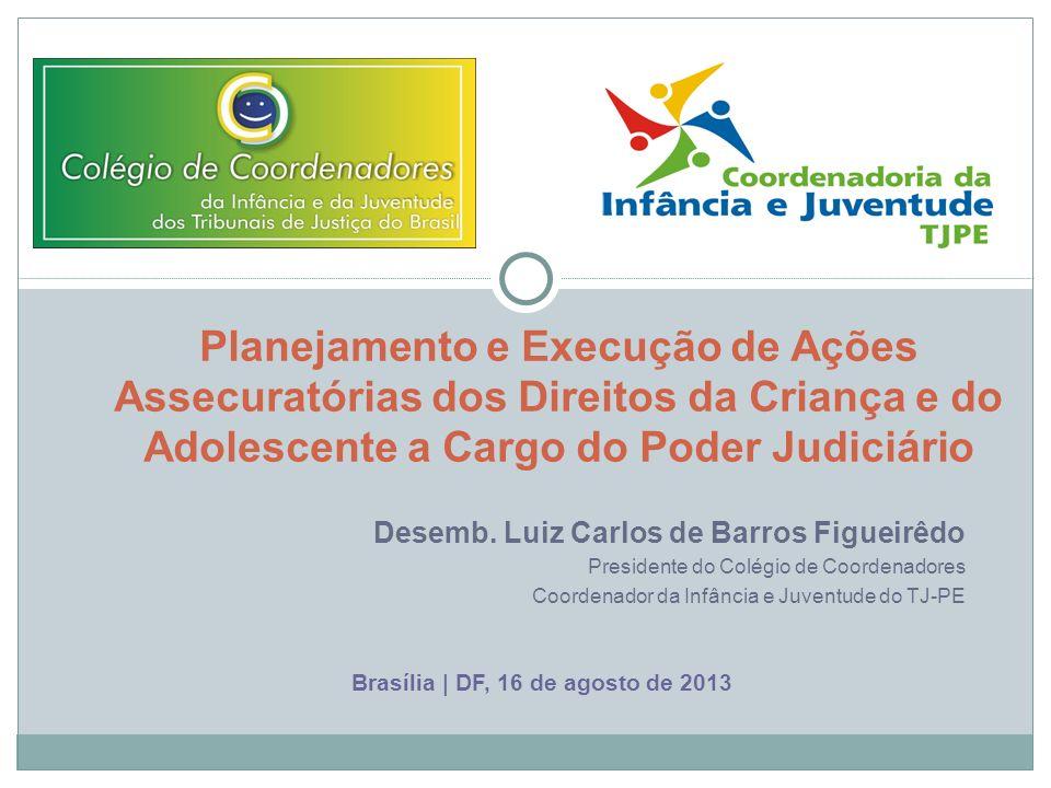 Desemb. Luiz Carlos de Barros Figueirêdo Presidente do Colégio de Coordenadores Coordenador da Infância e Juventude do TJ-PE Planejamento e Execução d