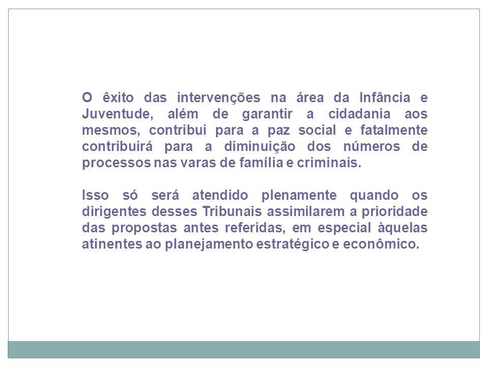 Recife, 21/11/12 O êxito das intervenções na área da Infância e Juventude, além de garantir a cidadania aos mesmos, contribui para a paz social e fata