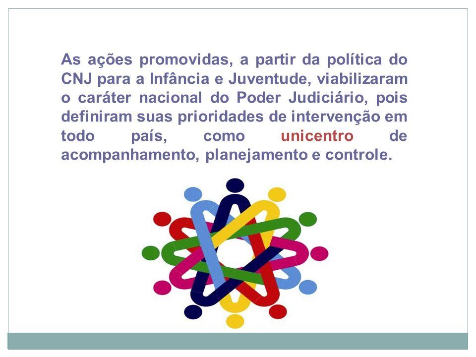 Recife, 21/11/12 Na área da Infância e Juventude, foram assinados instrumentos de cooperação com outros agentes públicos e privados e demarcadas uma série de iniciativas, dentre as quais, destacam-se: Criação dos Cadastros Nacionais CNA (Resolução nº 54, de 29 de abril de 2008)Resolução nº 54, de 29 de abril de 2008 CNCAA ( Resolução nº 93, de 27 de outubro de 2009) Resolução nº 93, de 27 de outubro de 2009 CNACL (Resolução nº 77, de 26 de maio de 2009)Resolução nº 77, de 26 de maio de 2009 Regulamentação das equipes técnicas, de acordo com os artigos 150 e 151 do ECA (Recomendação nº 2, de 25 de abril de 2006)Recomendação nº 2, de 25 de abril de 2006 Disciplinamento dos alvarás de viagem para crianças e adolescentes (Resolução nº 131, de 26 de maio de 2011)Resolução nº 131, de 26 de maio de 2011 Determinação da criação das Coordenadorias da Infância e Juventude em todos os Estados (Resolução nº 94, de 27 de outubro de 2009)Resolução nº 94, de 27 de outubro de 2009