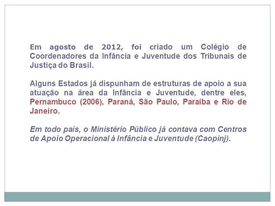 Recife, 21/11/12 Em agosto de 2012, foi c riado um Colégio de Coordenadores da Infância e Juventude dos Tribunais de Justiça do Brasil. Alguns Estados