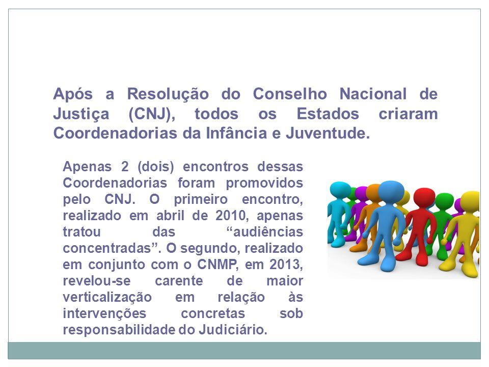 Recife, 21/11/12 Apenas 2 (dois) encontros dessas Coordenadorias foram promovidos pelo CNJ. O primeiro encontro, realizado em abril de 2010, apenas tr