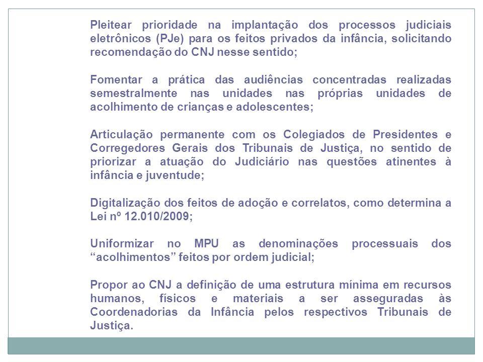 Recife, 21/11/12 Pleitear prioridade na implantação dos processos judiciais eletrônicos (PJe) para os feitos privados da infância, solicitando recomen