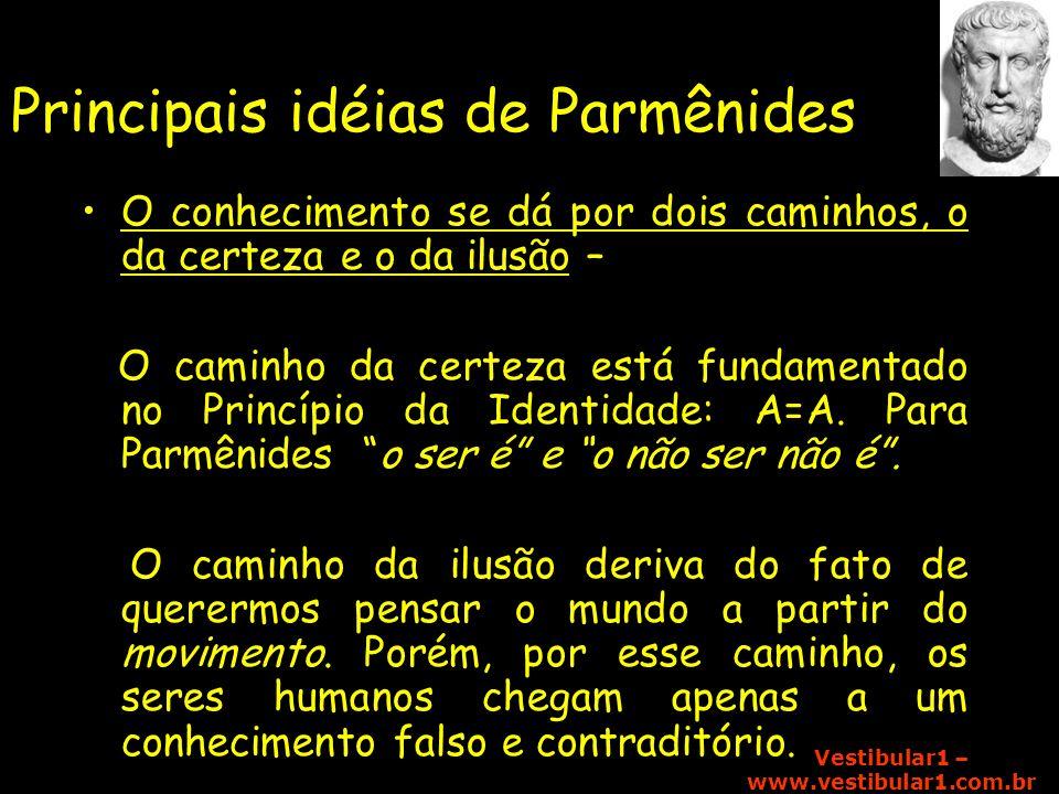 Vestibular1 – www.vestibular1.com.br Principais idéias de Parmênides Ser e pensar são a mesma coisa – Parmênides identifica a estrutura do mundo com a estrutura do pensamento.