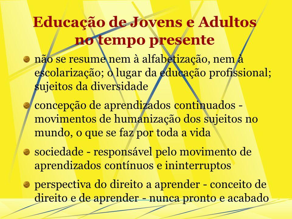 Destaques sobre jovens brasileiros de 15 a 17 anos Renda familiar per capita inferior a ½ SM Ingressam no ensino fundamental na idade adequada Alfabet