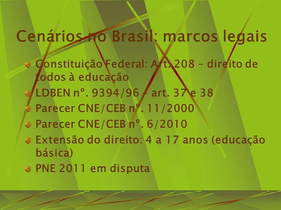 Cenários internacionais A VI CONFINTEA Movimento nacional - documento base (dez07 a mar08) Encontros estaduais, regionais, nacional – fevereiro a maio