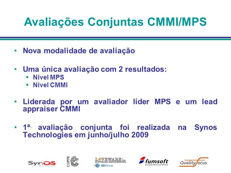 Avaliações Conjuntas CMMI/MPS Nova modalidade de avaliação Uma única avaliação com 2 resultados: Nível MPS Nível CMMI Liderada por um avaliador líder