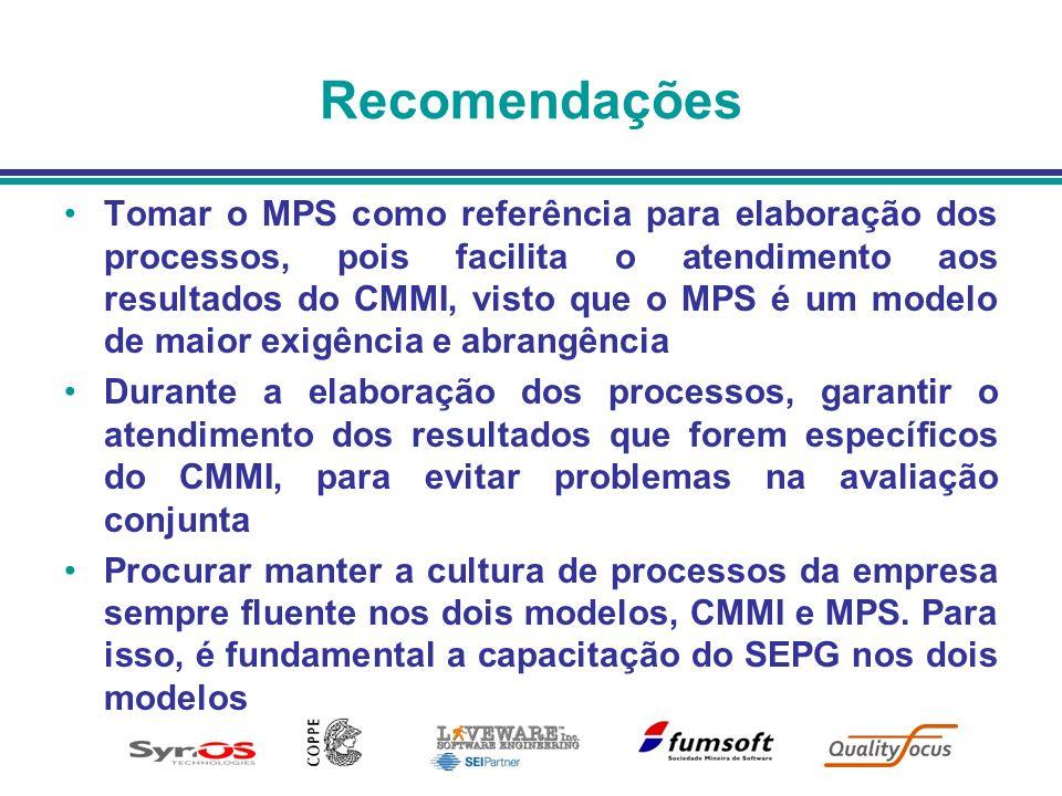 Recomendações Tomar o MPS como referência para elaboração dos processos, pois facilita o atendimento aos resultados do CMMI, visto que o MPS é um mode