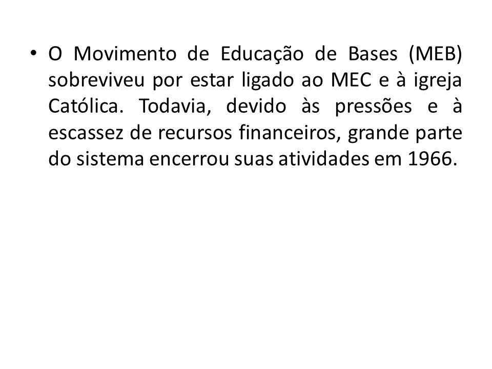 O Movimento de Educação de Bases (MEB) sobreviveu por estar ligado ao MEC e à igreja Católica. Todavia, devido às pressões e à escassez de recursos fi