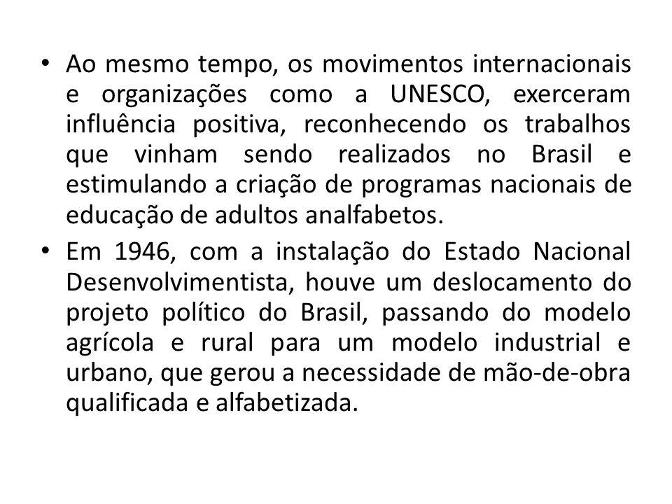 Ao mesmo tempo, os movimentos internacionais e organizações como a UNESCO, exerceram influência positiva, reconhecendo os trabalhos que vinham sendo r