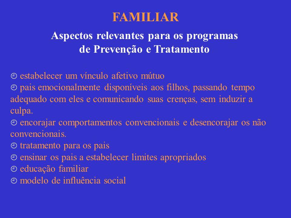 FAMILIAR Aspectos relevantes para os programas de Prevenção e Tratamento estabelecer um vínculo afetivo mútuo pais emocionalmente disponíveis aos filh