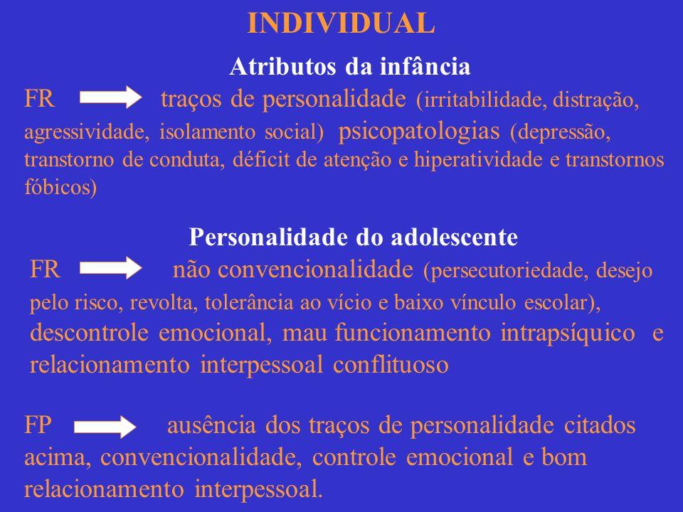 INDIVIDUAL Atributos da infância FR traços de personalidade (irritabilidade, distração, agressividade, isolamento social) psicopatologias (depressão,