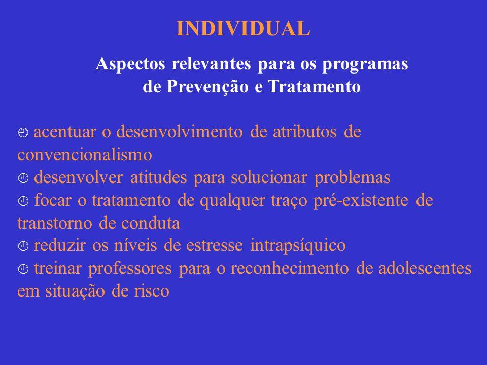 INDIVIDUAL Aspectos relevantes para os programas de Prevenção e Tratamento acentuar o desenvolvimento de atributos de convencionalismo desenvolver ati
