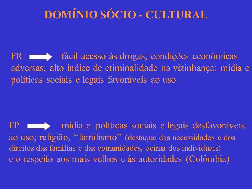 DOMÍNIO SÓCIO - CULTURAL FR fácil acesso às drogas; condições econômicas adversas; alto índice de criminalidade na vizinhança; mídia e políticas socia