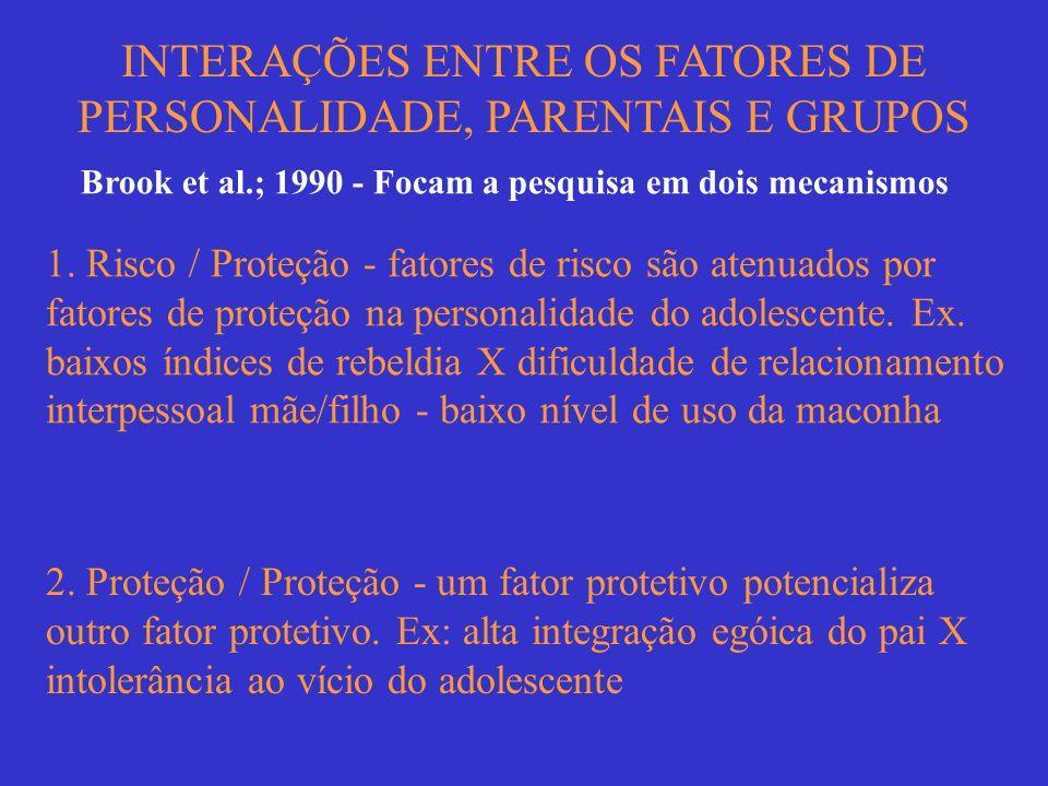 INTERAÇÕES ENTRE OS FATORES DE PERSONALIDADE, PARENTAIS E GRUPOS 1. Risco / Proteção - fatores de risco são atenuados por fatores de proteção na perso