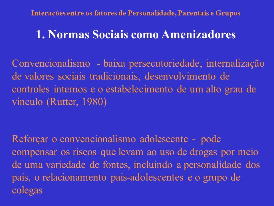 Interações entre os fatores de Personalidade, Parentais e Grupos 1. Normas Sociais como Amenizadores Reforçar o convencionalismo adolescente - pode co