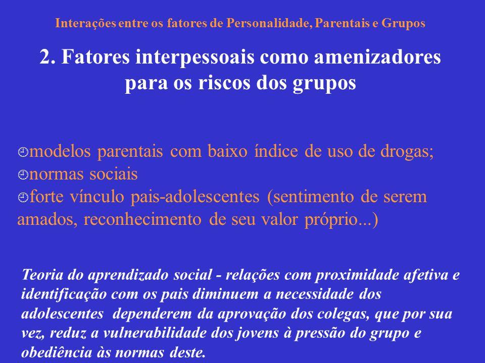 Interações entre os fatores de Personalidade, Parentais e Grupos 2. Fatores interpessoais como amenizadores para os riscos dos grupos modelos parentai