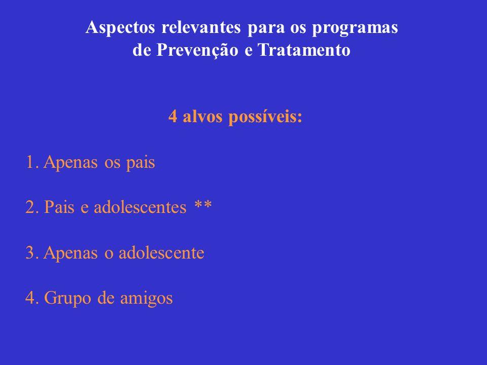 Aspectos relevantes para os programas de Prevenção e Tratamento 4 alvos possíveis: 1. Apenas os pais 2. Pais e adolescentes ** 3. Apenas o adolescente