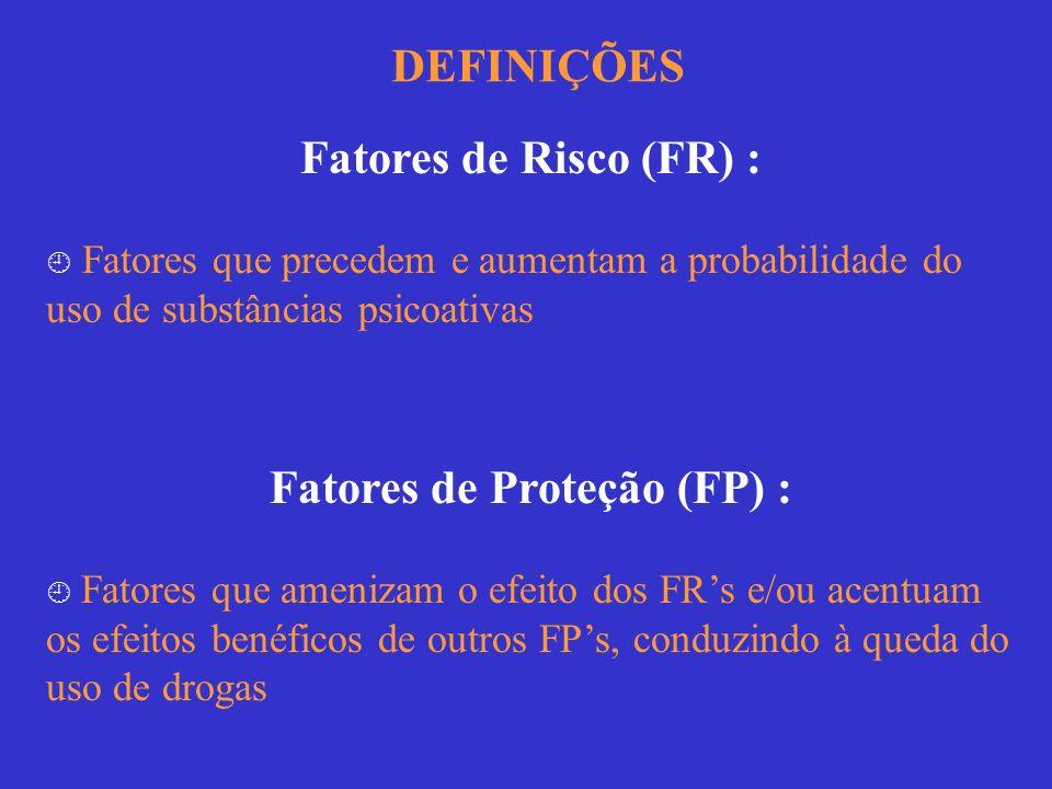 Fatores de Risco (FR) : Fatores que precedem e aumentam a probabilidade do uso de substâncias psicoativas Fatores de Proteção (FP) : Fatores que ameni