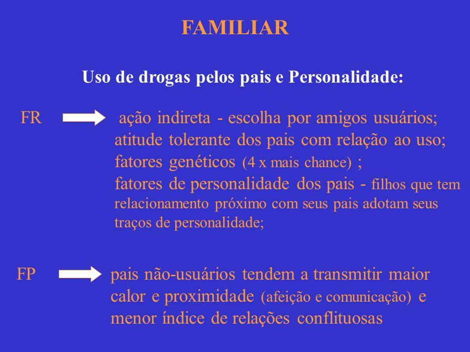 FAMILIAR Uso de drogas pelos pais e Personalidade: FR ação indireta - escolha por amigos usuários; atitude tolerante dos pais com relação ao uso; fato