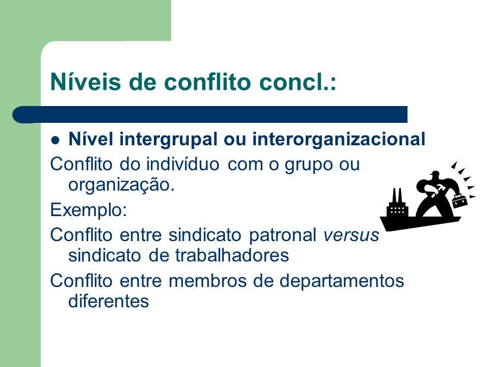 Níveis de conflito (cont.): Nível Interpessoal Conflito de indivíduo com indivíduo Exemplo: Duas pessoas discutindo sobre a contratação de determinado