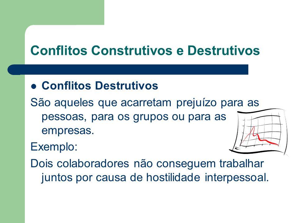 Conflitos Construtivos e Destrutivos Conflitos Construtivos São os que acarretam benefícios para as pessoas, para o grupo ou para a organização. Exemp