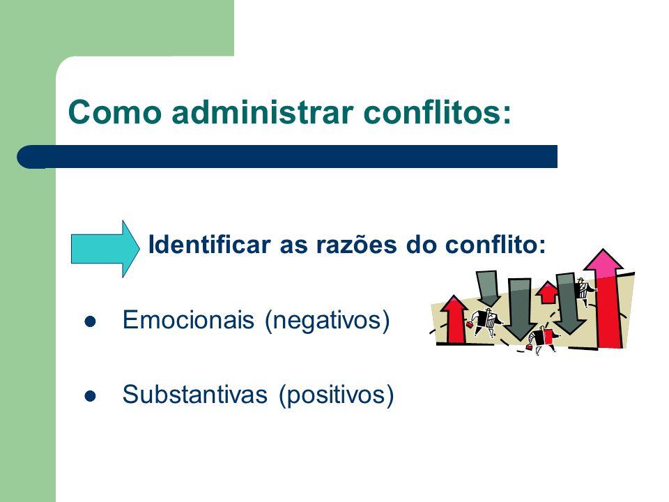 Conflitos Construtivos e Destrutivos Conflitos Destrutivos São aqueles que acarretam prejuízo para as pessoas, para os grupos ou para as empresas. Exe