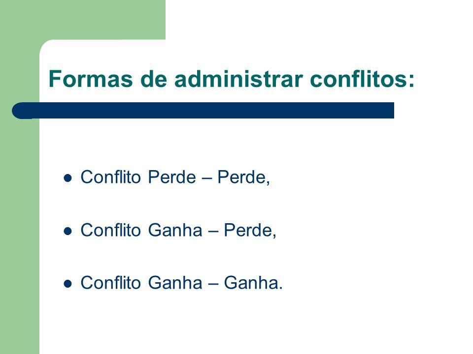 Como administrar conflitos: Identificar as razões do conflito: Emocionais (negativos) Substantivas (positivos)