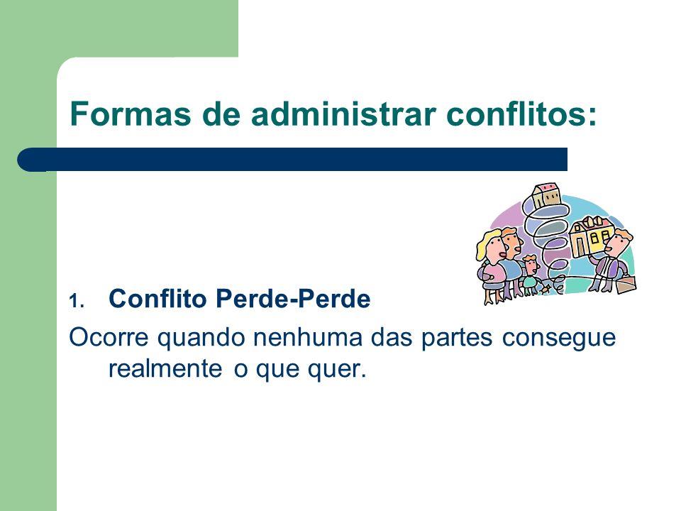 Formas de administrar conflitos: Conflito Perde – Perde, Conflito Ganha – Perde, Conflito Ganha – Ganha.