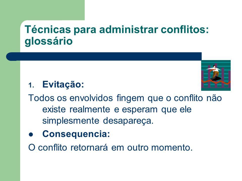 Formas de administrar conflitos Consequencias: Os conflitos do tipo Perde-Perde ocorrem quando da Administração de Conflitos utiliza Evitação, Acomoda