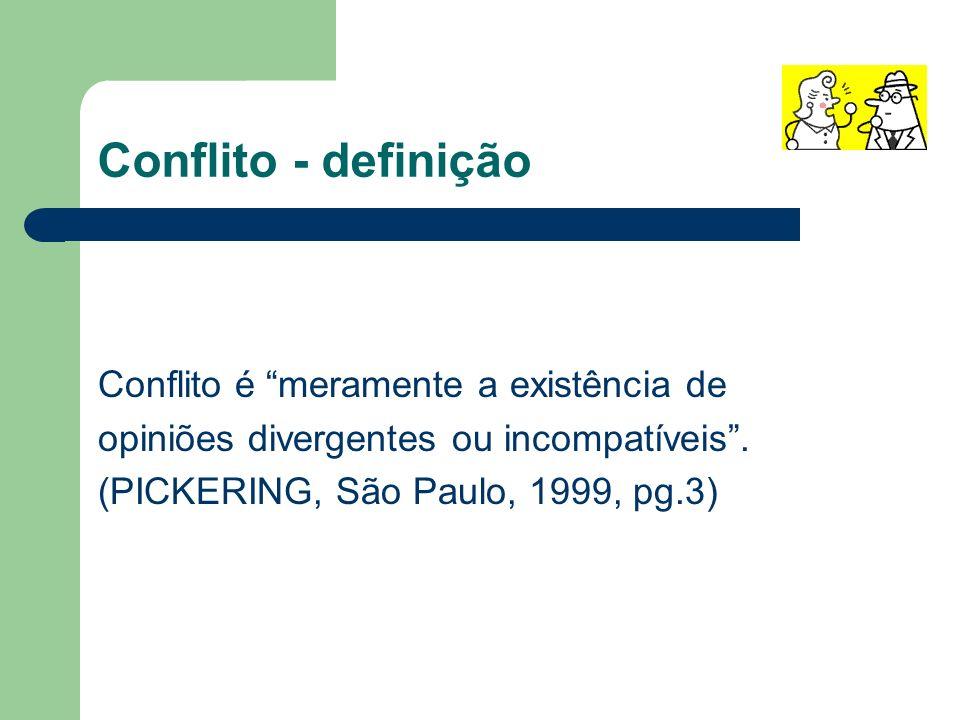 CONFLITO E NEGOCIAÇÃO Ms. Décio L. Mello Peixoto Faria