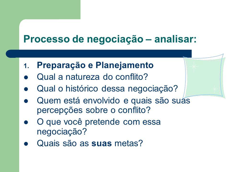 Processo de negociação: Preparação e Planejamento Definição de Regras Esclarecimentos e Justificativas Barganha e Solução de problemas Conclusão e Imp