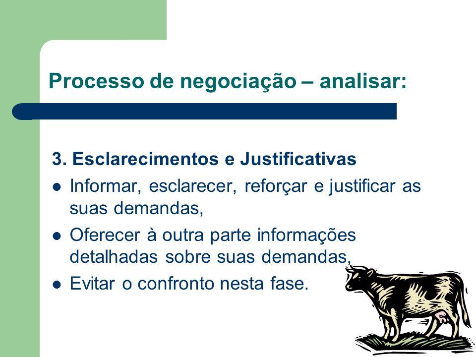Processo de negociação – analisar: 2. Definição das regras básicas Quem serão os negociadores? Onde a negociação será realizada? Quais as limitações d