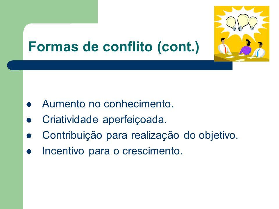 Formas de conflito 1. Conflitos substantivos ou funcionais Apóia os objetivos do grupo e melhora seu desempenho. São positivos para a organização. Aum
