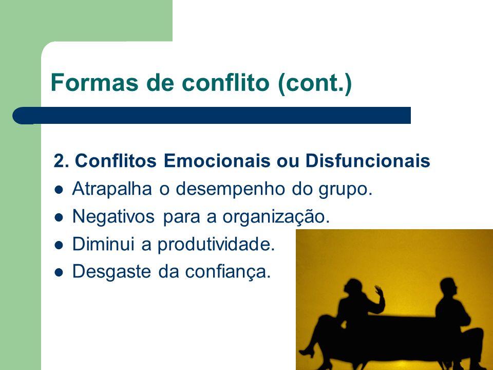 Formas de conflito (cont.) Aumento no conhecimento. Criatividade aperfeiçoada. Contribuição para realização do objetivo. Incentivo para o crescimento.