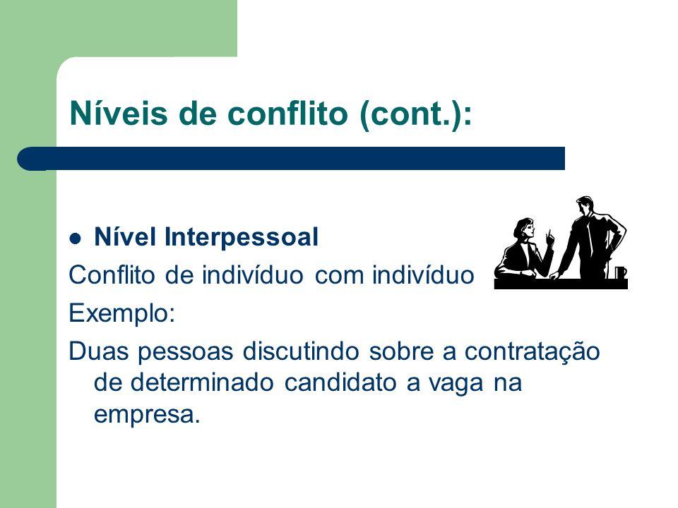 Níveis de conflito: Nível Intrapessoal Conflito dentro do indivíduo. Exemplo: Aceitar promoção ou casar-se Empresa versus família